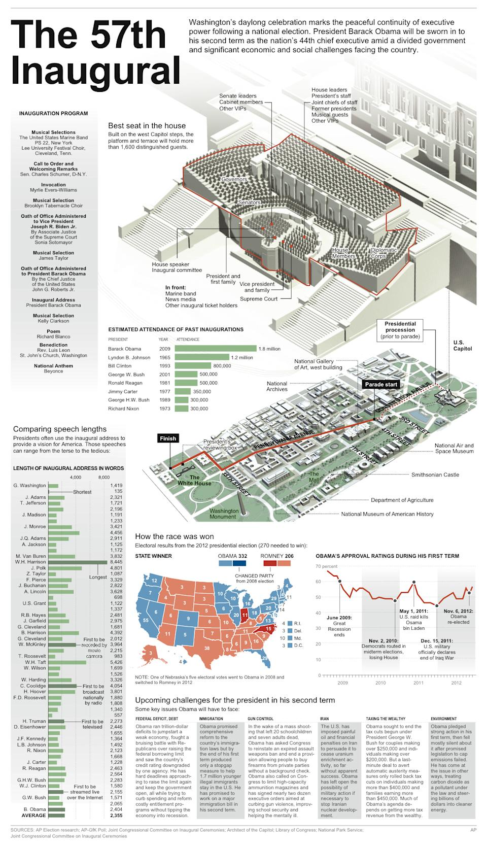 Graphic shows inauguration details and election results; UPDATES with additional seating details