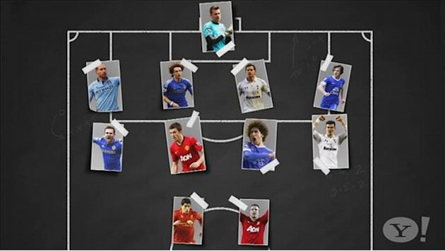 Premier League - Team of the year: midfielders