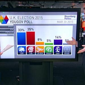 Varying Polls Show Very Tight U.K. Election