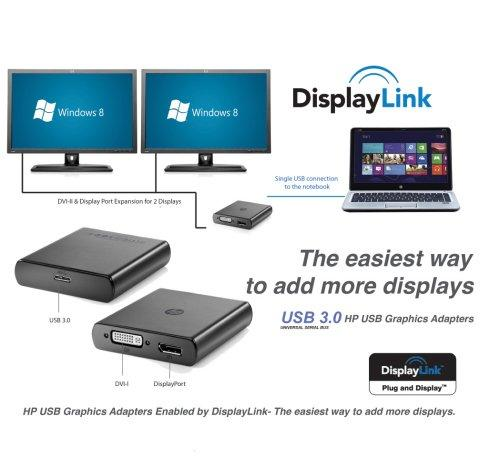 Latest HP Dual Output USB Graphics Adapter Enabled By DisplayLink Boosts Productivity and Simplifies Monitor Expansion for the Enterprise.