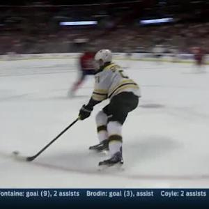 Bruins at Panthers / Game Highlights