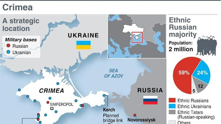 Factfile and map on Crimea, with elements explaining why it is coveted by both Moscow and Kiev