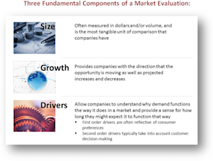 International Market Evaluations, Part I: The Fundamentals image IntlMarketEval 1024x7757