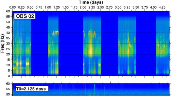 Hidden Tracks: Whale Songs Found in Seismic Recordings