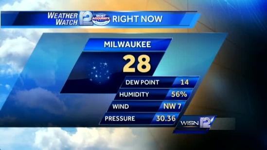 Sally Severson's Wednesday morning forecast