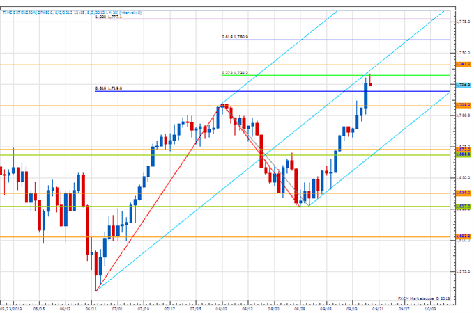 Range_sep_19_body_Picture_2.png, Exhaustion in the S&P 500?