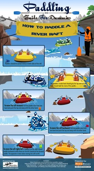 How to Paddle a River Raft  Enhancing your River Rafting Skills image Paddling Guide for Dummies Infographic by CRATEINC 330x600