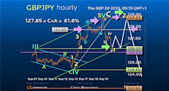 Guest_Commentary_Dream_Trade_on_GBPJPY_Continues_to_Deliver_Pips_body_GBPJPY2009.png, Guest Commentary: Dream Trade on GBPJPY Continues to Deliver Pip...