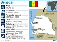 Factfile on Senegal. Thousands of people celebrated after Senegal&#39;s President Abdoulaye Wade admitted defeat in the presidential elections