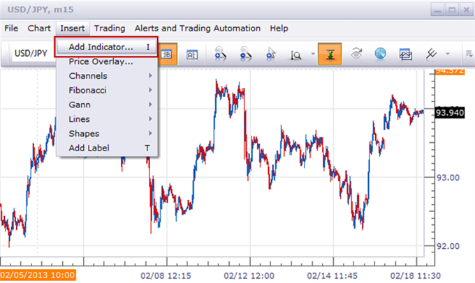 forex_seasonality_intraday_trends_body_Picture_8.png, Trading Intraday Forex Seasonality Patterns - Why and How?