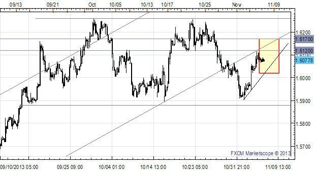 Big_Day_Ahead_for_EURUSD_and_GBPUSD_with_BoE_ECB_and_US_GDP_body_x0000_i1027.png, Big Day Ahead for EUR/USD and GBP/USD with BoE, ECB, and US GDP