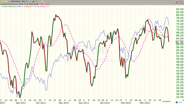 image thumb38 Markets continue to Chop? $ES F 1868 x 1846
