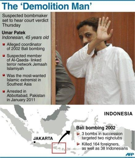 Graphic on accused Indonesian bombmaker Umar Patek