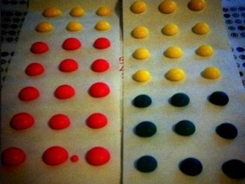 Candy Buttons, Necco