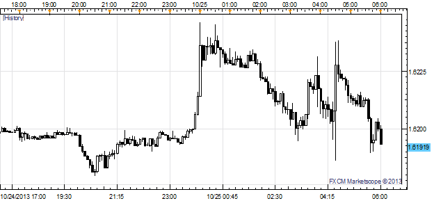 UK_Growth_Rate_Accelerating_but_GBPUSD_Profit_Taking_May_Begin_body_x0000_i1027.png, UK Growth Rate Accelerating but GBP/USD Profit Taking May Begin