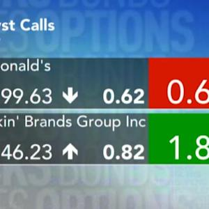 Piper Jaffray Removes Overweight Rating for McDonald's
