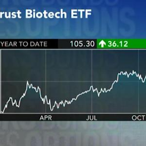 What Are The Best ETFs of 2014?