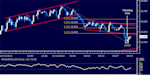 dailyclassics_us_dollar_index_body_Picture_11.png, Forex: US Dollar Technical Analysis – Looking for a Breakout