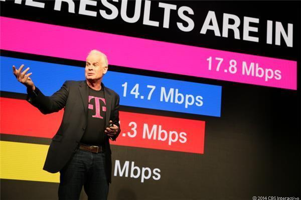 T-Mobile ditches static coverage map