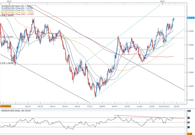 Forex_EURUSD-_Trading_the_FOMC_Interest_Rate_Decision_body_ScreenShot204.png, Forex: EUR/USD- Trading the FOMC Interest Rate Decision