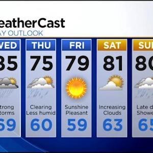 KDKA-TV Evening Forecast (7/22)