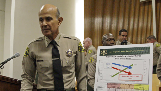 Los Angeles County Sheriff Lee Baca, who is supervises the largest jail system in the nation, speaks at the Men's Central Jail in downtown Los Angeles Wednesday, Oct. 3, 2012. Baca says he plans to implement all the reforms suggested by a commission in the wake of allegations that a culture of violence flourished in his jails. (AP Photo/Reed Saxon)