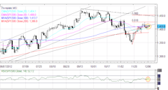 Forex_Euro_Slide_Continues_as_US_Dollar_Rallies_Ahead_of_November_NFPs_fx_news_technical_analysis_body_Picture_2.png, Forex: Euro Slide Continues as U...