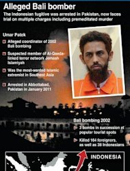 Fact file on Indonesian Umar Patek, on trial for alleged involvement in the 2002 attacks on nightclubs in Bali
