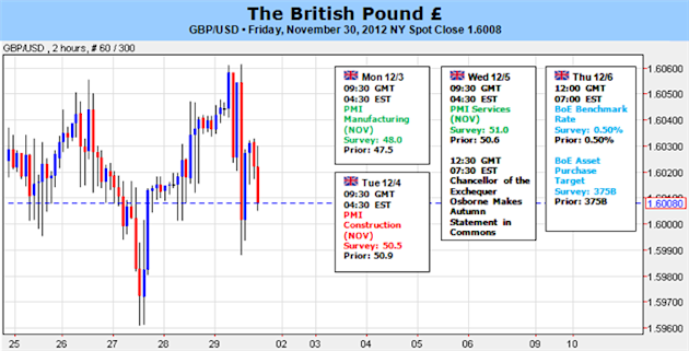 British_Pound_Outlook_Propped_Up_By_BoE_Policy_16200_Ahead_body_Picture_1.png, Forex Analysis: British Pound Outlook Propped Up By BoE Policy- 1.6200 ...