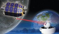 An artist's conception of NASA's moon-bound LADEE spacecraft using lasers to communicate with Earth.