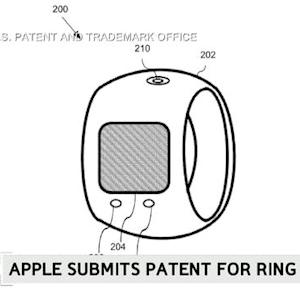 Apple Patent Would Put a Ring on It
