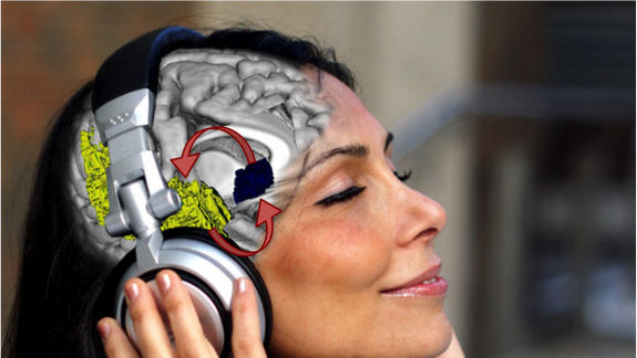 Music Purchases Predicted by Brain Activity