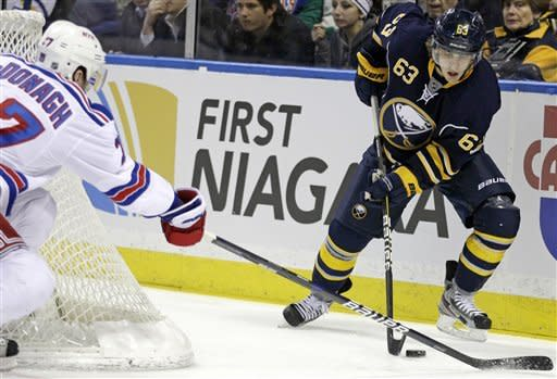 Lundqvist leads Rangers in 1-0 win over Sabres