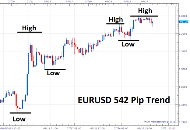 Forex_Breakout_Basics_body_Picture_2.png, Forex Breakout Basics