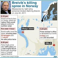 Map of Oslo and Utoeya, detailing the killing spree by Anders Behring Breivik on July 22. Anders Behring Breivik has pleaded not guilty for his massacre of 77 people in Norway last July in a defiant start to his trial that saw him greet the Oslo courtroom with a far-right salute