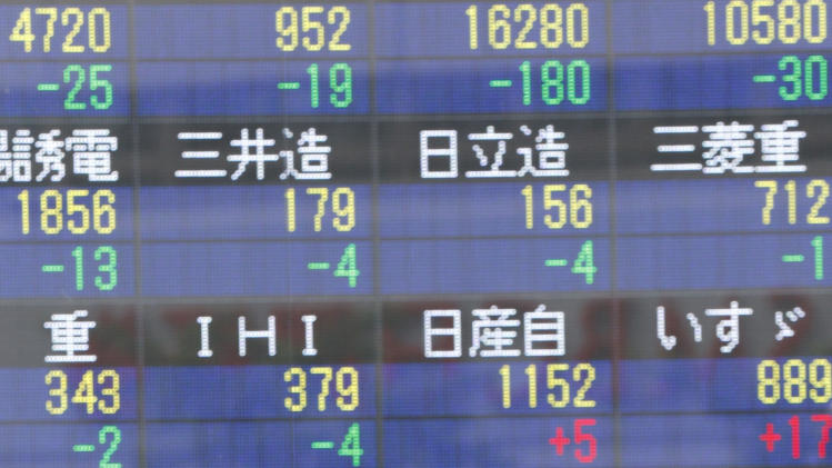 A woman walks by an electronic stock board of a securities firm in Tokyo, Thursday, May 16, 2013. Asian stock markets were mixed Thursday following dour European economic data that dampened hopes of a recovery there anytime soon. However, losses were limited by another record session on Wall Street. (AP Photo/Koji Sasahara)