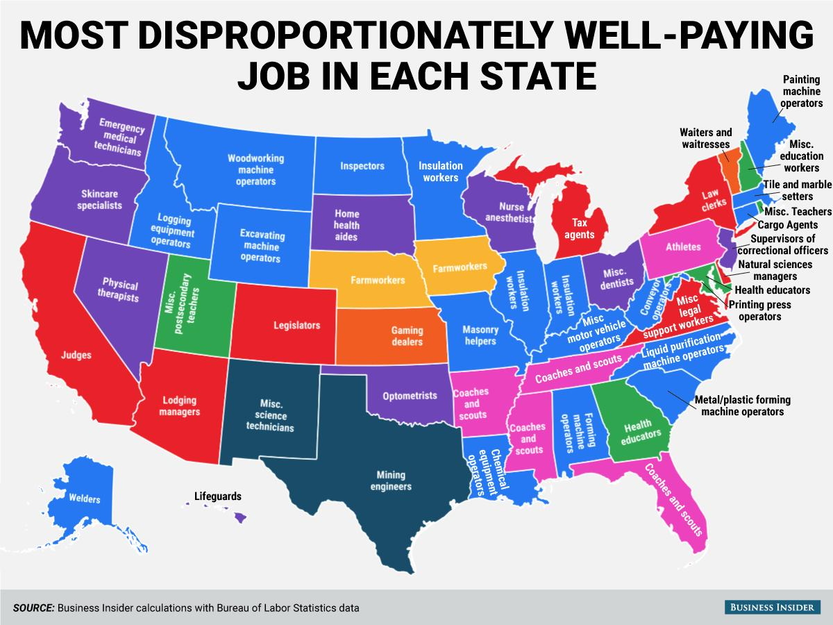 Here's the most disproportionately high-paying job in every state