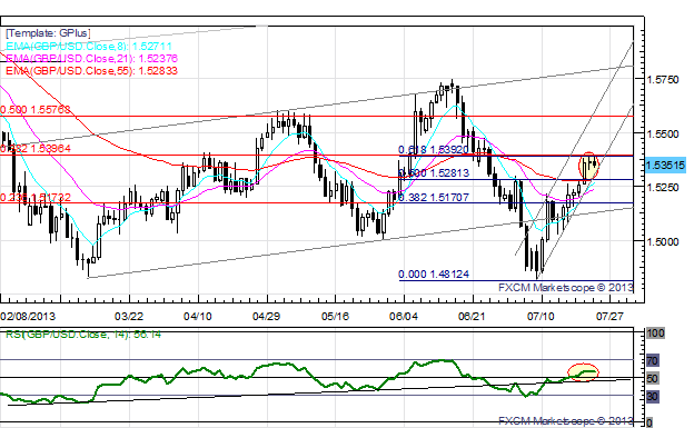 Improved_PMIs_Boost_Euro_Weak_Chinese_Data_Weigns_on_Aussie_Again_body_x0000_i1030.png, Improved PMIs Boost Euro; Weak Chinese Data Weigns on Aussie�...