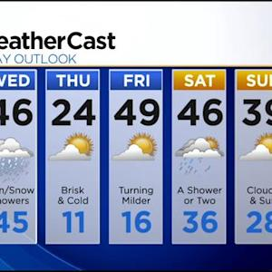 KDKA-TV Evening Forecast (3/11)