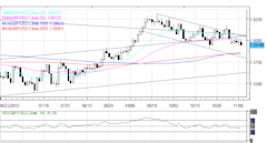 Forex_Sentiment_Remains_Vulnerable_as_Euro_Retraces_Gains_on_Light_News_currency_trading_news_technical_analysis_body_Picture_4.png, Forex: Sentiment ...
