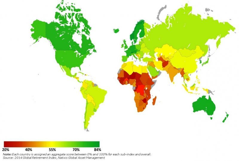 Global Retirement Security By Region
