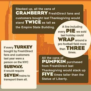 How many cans of cranberry sauce do people purchase for Thanksgiving?