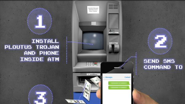 Dialing for Dollars: Criminals Rob ATMs with Text Messages