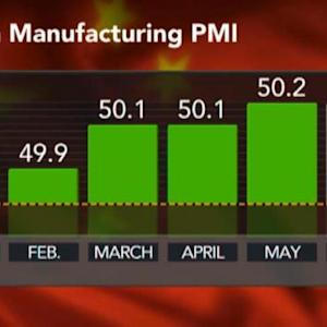 China's June PMI Shows Stabilization in Economy
