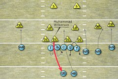 Wilkerson play diagram