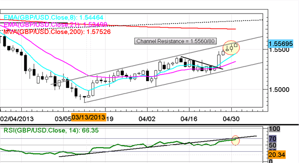 EURUSD_Holds_Under_1.3200_as_Markets_Await_Fed_Today_ECB_Tomorrow_Christopher_Vecchio_body_Picture_4.png, EUR/USD Holds Under $1.3200 as Markets Await...
