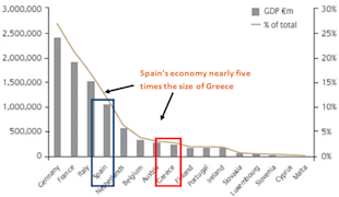 euro_forecast_for_third_quarter_body_Picture_3.png, Euro Forecast to Fall Into the Third Quarter as Crises Intensify