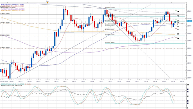 Euro_Rises_Slightly_on_Positive_German_Economic_Sentiment_body_eurusd_daily_chart.png, Forex News:Euro Rises Slightly on Positive German Economic S...