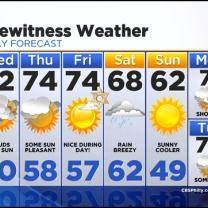 Katie's Wednesday Morning Forecast (October 1, 2014)