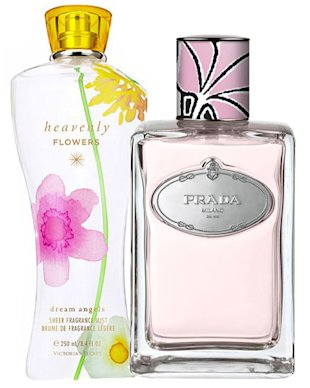 Victoria's Secret and Prada fragrance